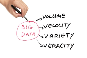 Businesses need to shore up their big data marketing plans