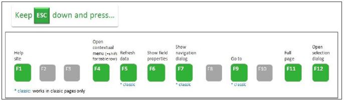 [Sage ERP X3 V7首推]Sage ERP X3:更私人定制,更高效