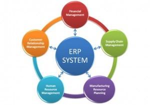 ERP软件:公司升级软件的三大诱因