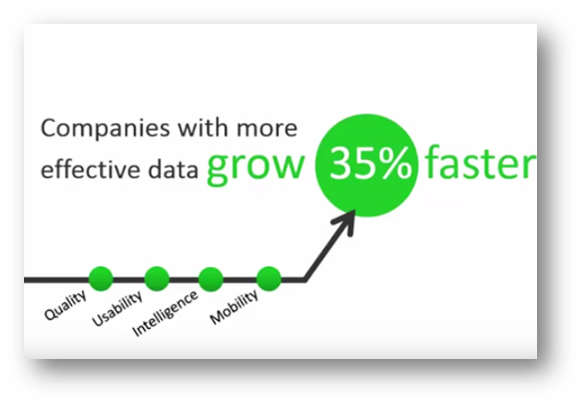Attain Sustainable Growth with Sage ERP X3