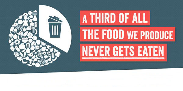 Hugh's war on waste highlights need for change in food handling companies