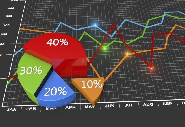 何谓KPI,为何要使用KPI?
