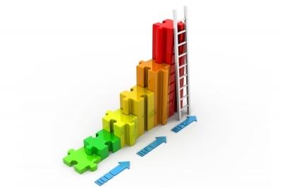 ERP最佳实践: 盘点ERP系统的其他好处(第二部分)