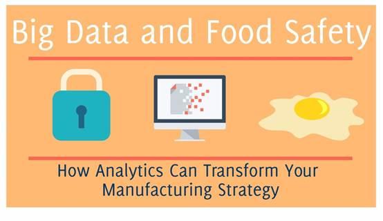 大数据与食品安全:天作之合