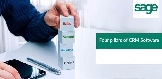 CRM软件的四大支柱