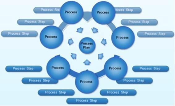 制造企业采用移动销售系统就趁现在