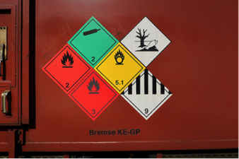 Automate Dangerous Goods Declarations Using an ERP Designed Specifically for You